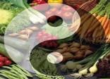 Phương pháp thực dưỡng và phân loại ung thư theo thuyết Âm-Dương