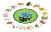 Những kiến thức về dinh dưỡng để sống khỏe mạnh mà ai cũng phải biết