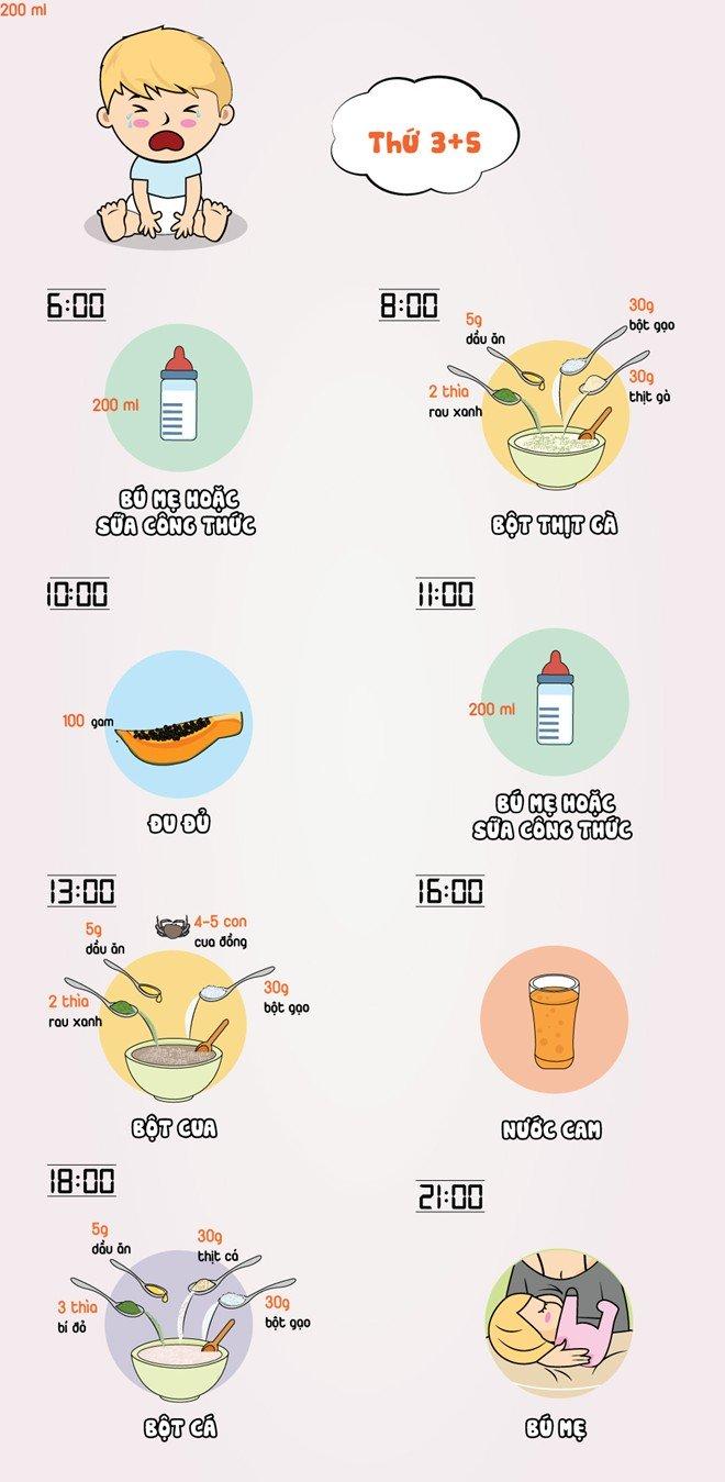 Thực đơn giúp trẻ 10-12 tháng chóng tăng cân 1