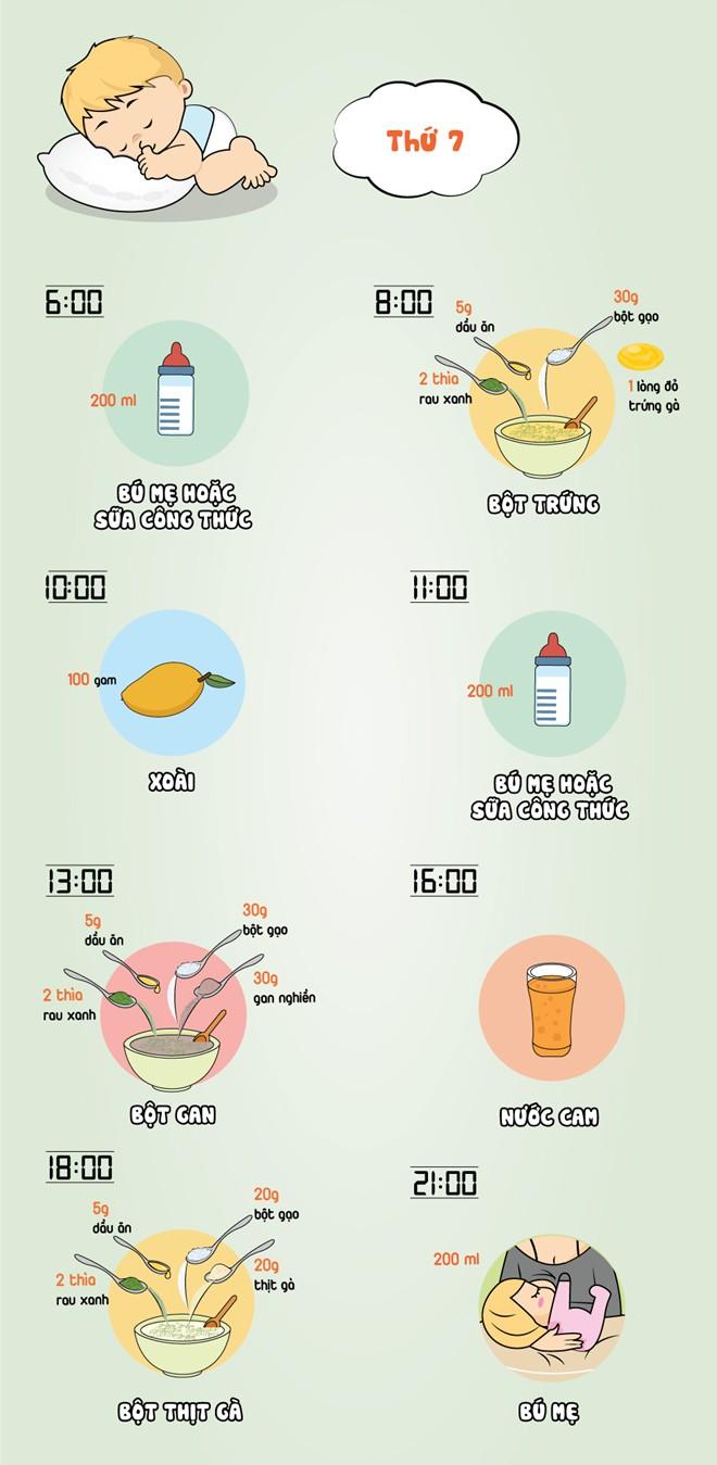 Thực đơn giúp trẻ 10-12 tháng chóng tăng cân 3