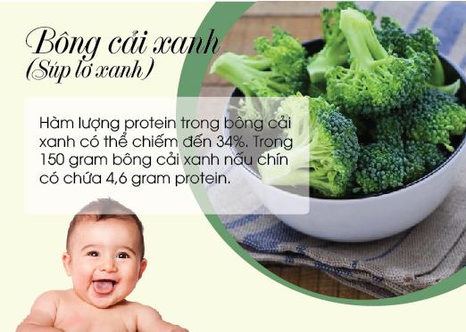 Những thực phẩm giàu protein cho bé-2
