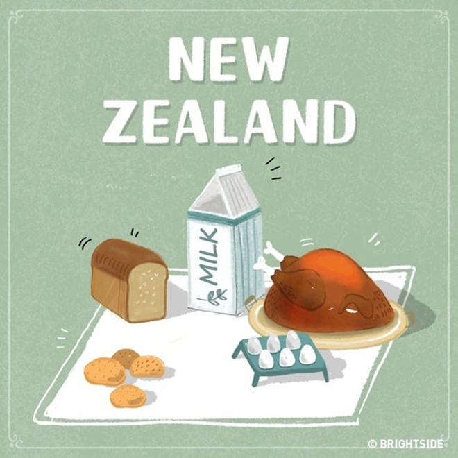 New Zealand - amthuc365