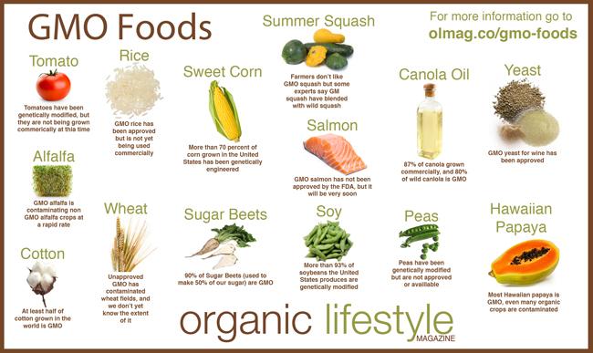 TOP 11 thực phẩm có thế gây ung thư cao và nhanh một cách kinh hoàng4
