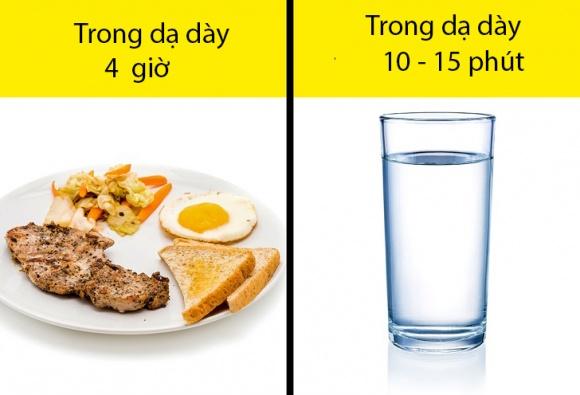 Trước giờ cứ nghĩ uống nước trong khi ăn là không tốt, nhưng sự thật không phải như vậy1