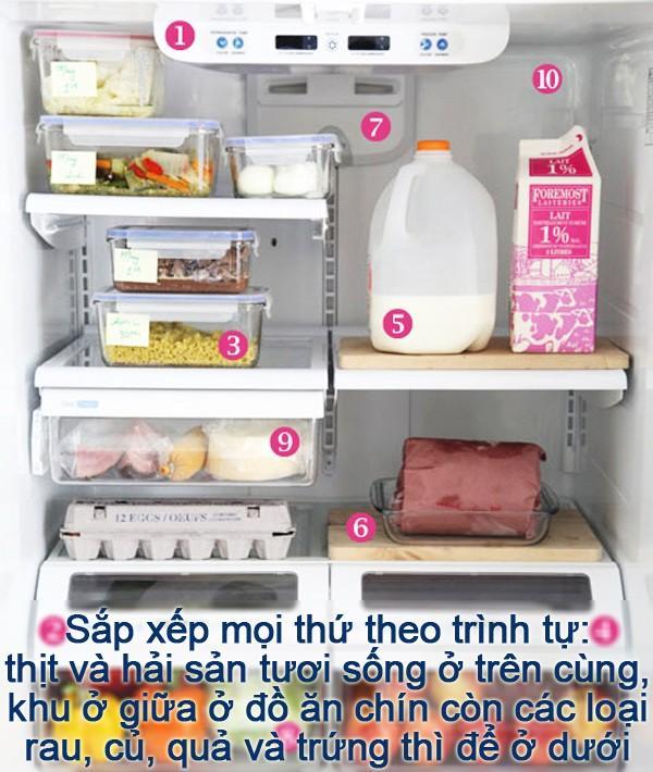 Mẹo vặt hữu ích cho người lười lau dọn tủ lạnh 5